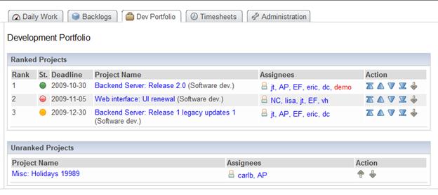 open source agile project management