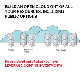 Build Open Cloud Out o fResources