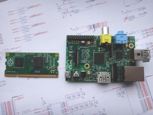 Raspberry Pi COM board comparison