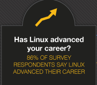 Linux jobs report statistic