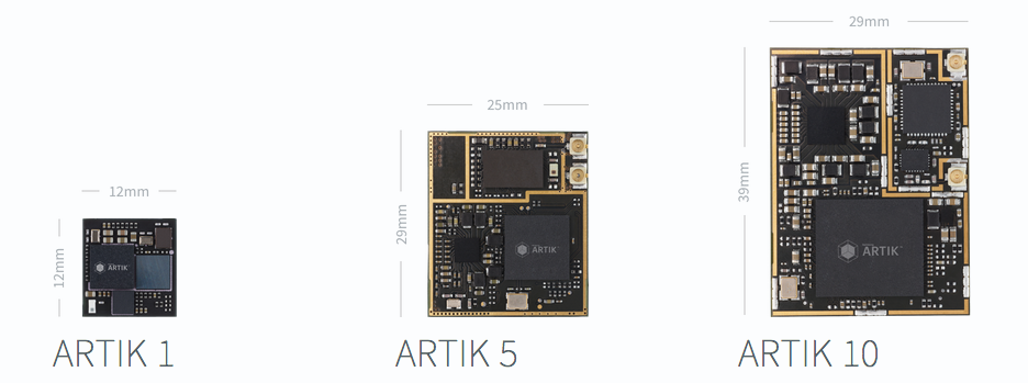 Samsung ARTIK boards