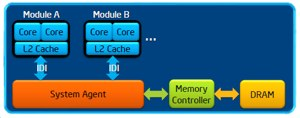 intel silvermont multicore diagram