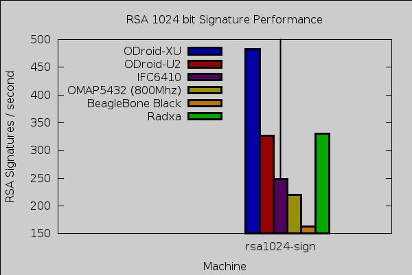 rsa-sign copy