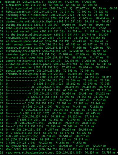 Star Wars traceroute