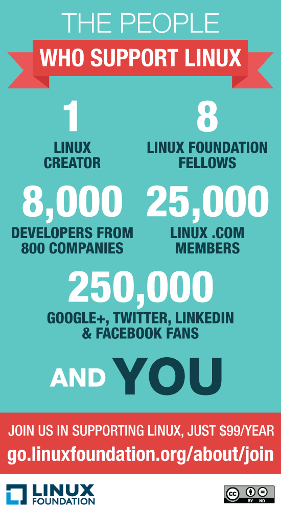 infogfx people linux final