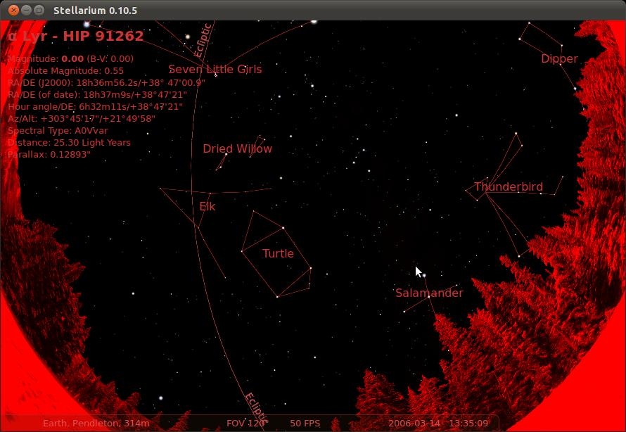 Figure 3: Lakota Constellations