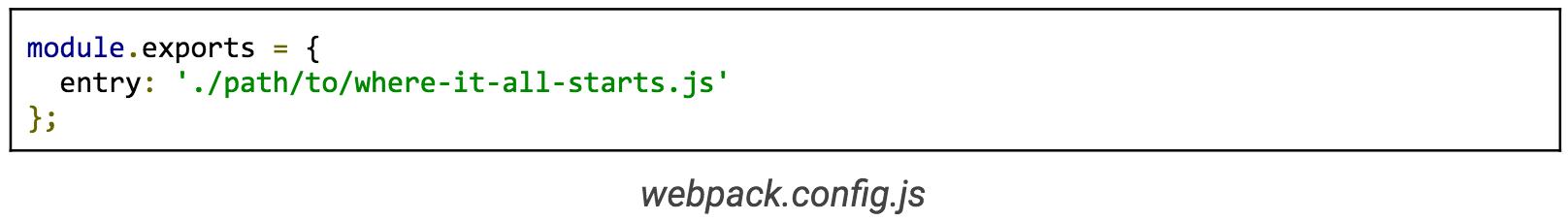 Faster Tied Together: Bundling Your App with webpack - Linux com