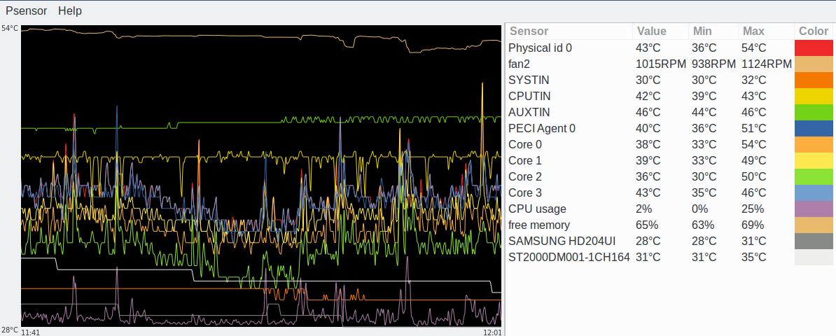 Advanced lm-sensors Tips and Tricks on Linux - Linux com