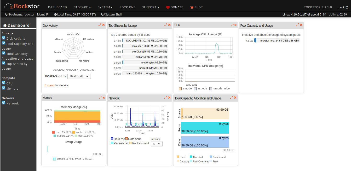 Top 5 Linux Server Distributions Linux Com